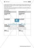 Sozial- und Rentenversicherung: Didaktische Erläuterungen Preview 8