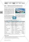 Kuba – Tourismus als Schlüsselfaktor der Wirtschaft Preview 5