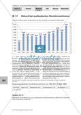 Wirtschaftsnation Südkorea: Entwicklung zur Industrienation Preview 11