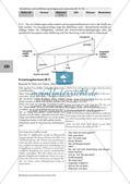 Konzeptionelle Mündlichkeit und Schriftlichkeit: Formulieren Preview 6