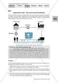 Online-Handel: Vor- und Nachteile für Unternehmen Preview 4
