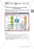 Staatsverschuldung: Vermeidbarkeit und Schuldenbremse Preview 1