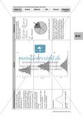 Eigenschaften von Binomialverteilungen Preview 15