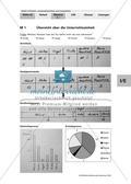 Unterrichtseinstieg - Daten erfassen, veranschaulichen und auswerten Preview 1