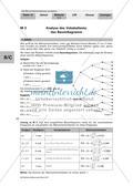 Vokabeltest Slowenisch - Einführung in die Binomialverteilung Preview 3