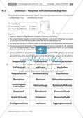 Chemische Bilder- und Worträtsel Preview 2