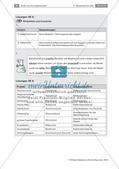 Metalloxide erhitzen: Erarbeitung der Reduktion Preview 4