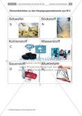 Das Periodensystem der Elemente - Elemente ordnen Preview 3