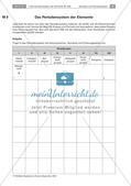 Elemente im Periodensystem ordnen Preview 4