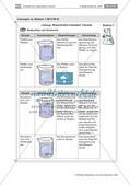 Inhaltsstoffe von Waschmitteln: Stationenlernen Preview 8
