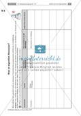 Abwasser: Inhaltsstoffe und Trennverfahren Preview 2
