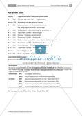 Sinus, Kosinus und Tangens - Anwendungsaufgaben zur Trigonometrie Preview 4
