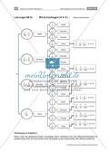 Glücksrad und Lostrommel - Wahrscheinlichkeiten im Baumdiagramm darstellen und berechnen Preview 23