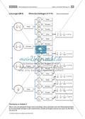 Glücksrad und Lostrommel - Wahrscheinlichkeiten im Baumdiagramm darstellen und berechnen Preview 24