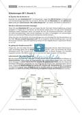 Brennbare Luft: Biogasanlage Preview 2