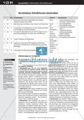 Verfassen von Steckbriefen und Spickzetteln Preview 3