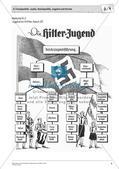 Das Dritte Reich: Die Innenpolitik Preview 7