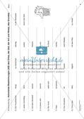 Satzglieder: Adverbiale Bestimmungen Preview 8