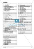 Lernbausteine: Terme und binomische Formeln 7 Preview 15