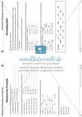Die quadratischen Gleichungen und Funktionen Preview 28