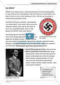 Nationalsozialismus: Leben im totalitären Staat und Antisemitismus Preview 9