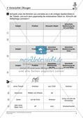 Satzlehre: Vermischte Übungen und Lernkontrolle Preview 4