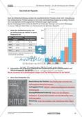 Die Weimarer Republik: Von der Gründung bis zum Scheitern Preview 29