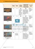 Bewertung im Kunstunterricht: Bildbetrachtung von Kunstwerken Preview 13