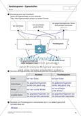 Flächeninhalt und Umfang: Das Parallelogramm Preview 12
