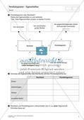 Flächeninhalt und Umfang: Das Parallelogramm Preview 3