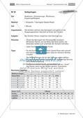 Testverfahren im Schulsport Preview 17