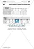 Normwert-Tabellen der Testverfahren im Schulsport Preview 12