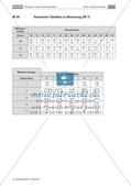 Normwert-Tabellen der Testverfahren im Schulsport Preview 14