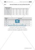 Normwert-Tabellen der Testverfahren im Schulsport Preview 15