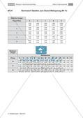 Normwert-Tabellen der Testverfahren im Schulsport Preview 18