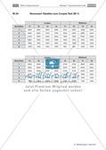 Normwert-Tabellen der Testverfahren im Schulsport Preview 1