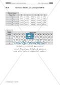 Normwert-Tabellen der Testverfahren im Schulsport Preview 20