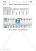 Normwert-Tabellen der Testverfahren im Schulsport Preview 24