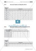 Normwert-Tabellen der Testverfahren im Schulsport Preview 25