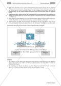 Heilungswunder - Der Besessene von Gadara: Aufbau, Deutung und synoptischer Vergleich Preview 13