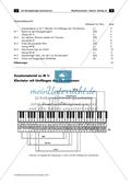 Stimmgattungen: Sopran - Alt - Tenor - Bass Preview 4