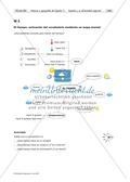 Vorbereitung einer mündlichen Prüfung: Spanische Regionen/das Wetter Preview 2
