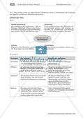 Das nachhaltige Konsumieren von Gütern Preview 7