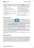 Planspiel zum Thema Ladensterben: Didaktische Erläuterungen Preview 2