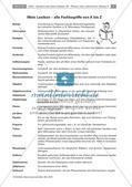 Erforschen von Zellen: Zellmodell, Test, Lexikon Preview 8