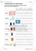 Lebensmittel und Getränke - Anwenden und Üben des Wortschatzes Preview 8