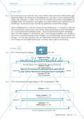 Kaufverträge vom Antrag bis zur Annahme Preview 10