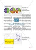 Anwendungsmöglichkeiten des Interaktiven Whiteboards: Spracharbeit Preview 3