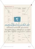Das Flüchtlingsschicksal in Lehrbuchtexten: Anregungen zur Textinterpretation Preview 6