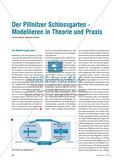 Der Pillnitzer Schlossgarten - Modellieren in Theorie und Praxis Preview 1
